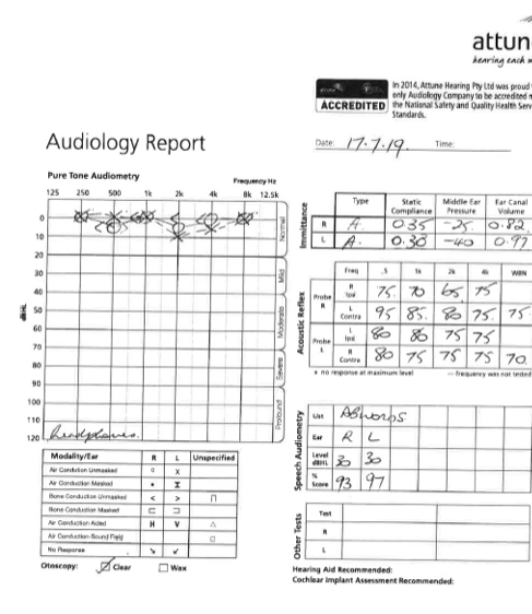 Audiology Report