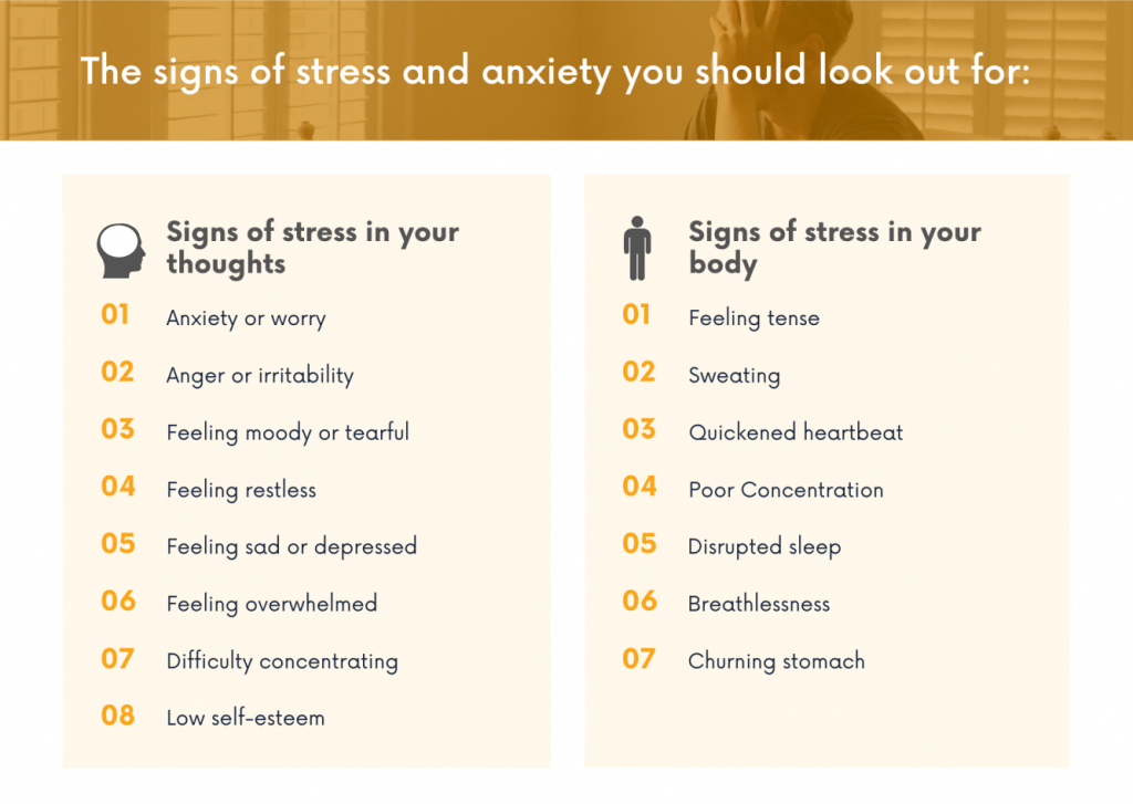 the signs of stress and anxiety